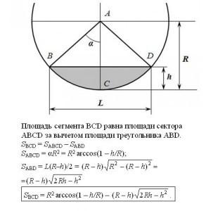 Трубный калькулятор расчет объема