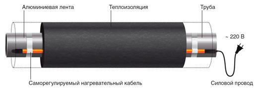 Xlayder ehl16 2 для труб