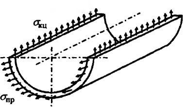 Толщина стенки трубопровода при давлении