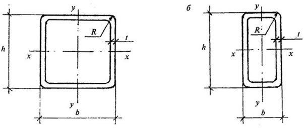 Сечения квадратных толстостенных труб