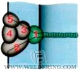 Как научиться варить трубы аргоном