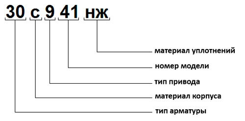 Тип трубопроводной арматуры обозначение