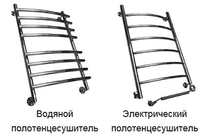 Толщина трубы для полотенцесушителя