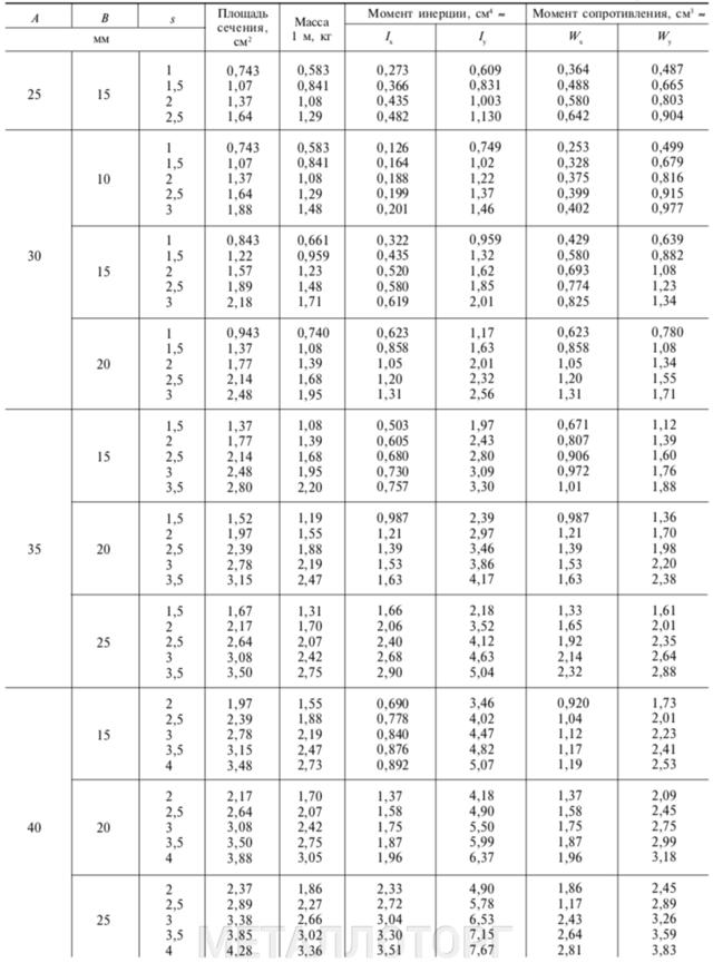 Труба стальная профильная 60х30х2