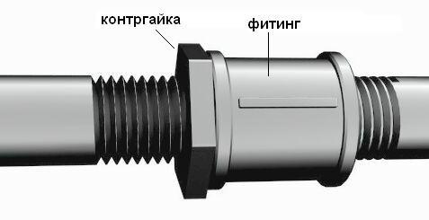 Фиксация трубы в муфте