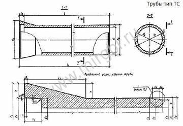 Труба тзк бк 160мм