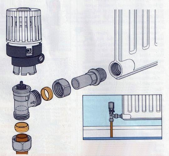 Фитинги для соединения батарей
