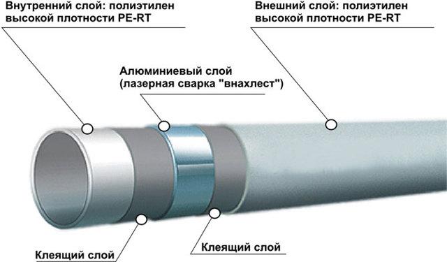 Фитинг для установки внутрь трубы