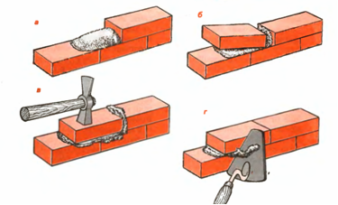 Как делается труба из кирпича