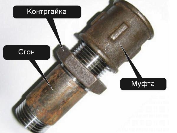 Фасонные части трубопроводов для отопления