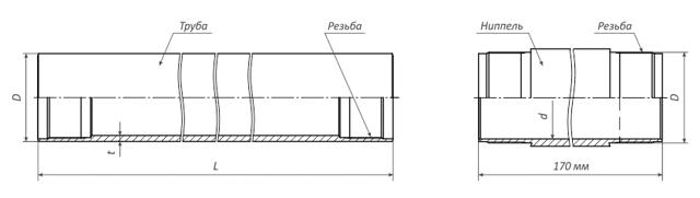 Характеристики обсадных труб таблица