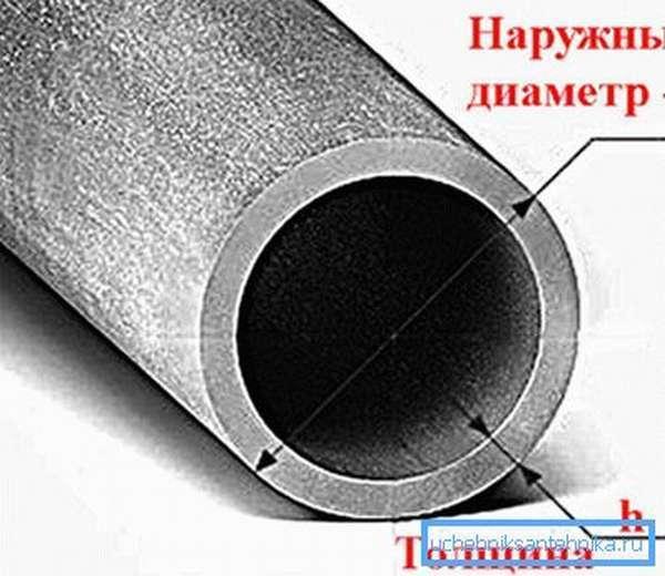 Как определить эквивалентную длину трубы