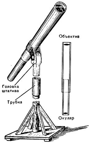 Самодельная подзорная труба своими руками