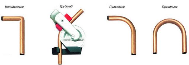 Как гнуть пластиковые трубы электромонтаж
