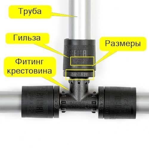 Сантехника по тонким трубам