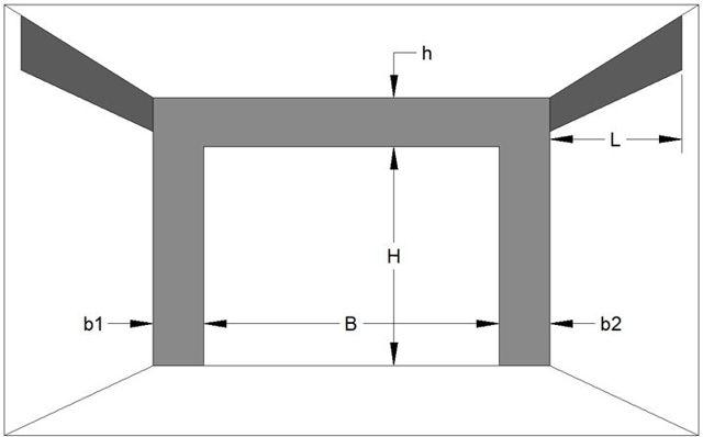 Секционные ворота своими руками из профильной трубы