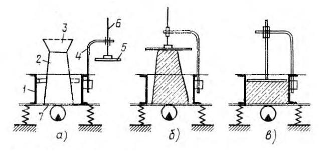 Транспортирование бетонной смеси по трубопроводам