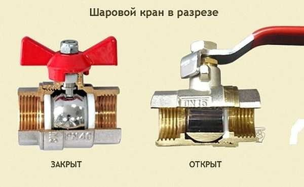 Запорная арматура в системе отопления что это