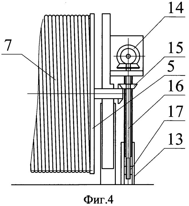 Агрегаты для ремонта скважин с использованием колонны гибких труб