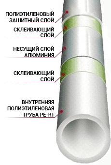 Kermi трубы сшитый полиэтилен