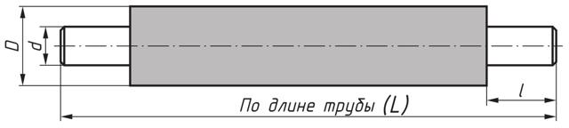 Диаметр ппу изоляции 219 трубы
