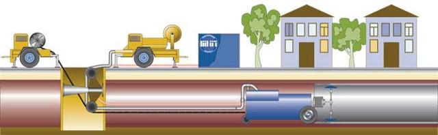 Цементно полимерное покрытие трубопроводов