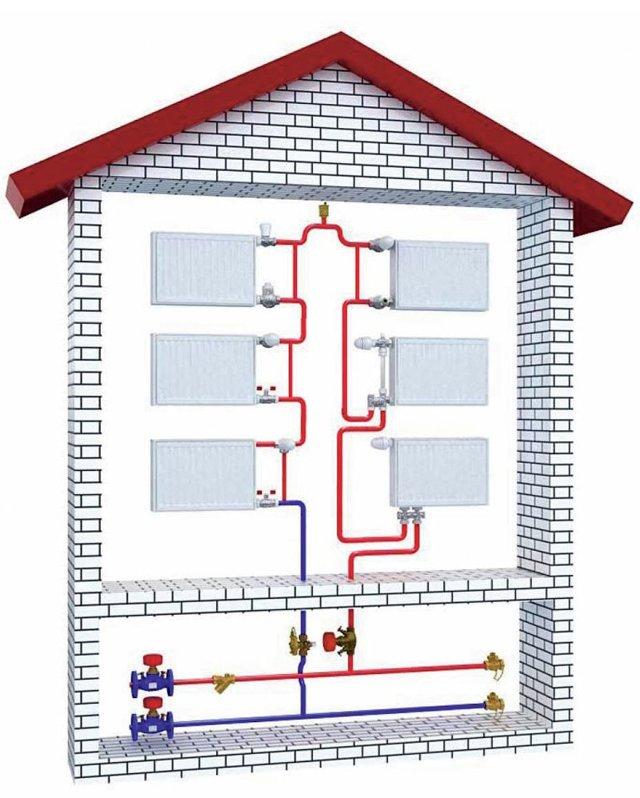 Как идут трубы отопления в 9 этажном доме