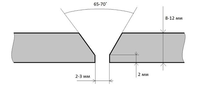 Как заварить трубу в 530