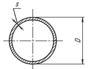 Труба стальная с цпп 159