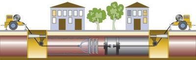 Тросовый разрушитель трубопровода как работает