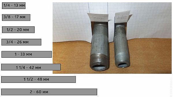 Труба 27мм диаметр сколько это в дюймах