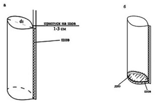 Физкультурное оборудование из пластиковых труб своими руками