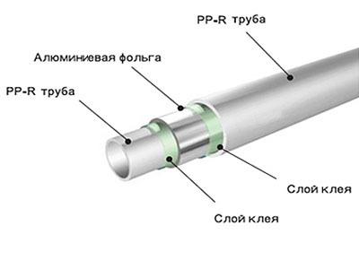 Полиэтиленовые трубы или пропиленовые что лучше