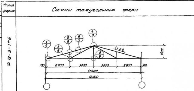 Треугольная ферма из квадратных труб чертеж