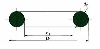 Кольца для фитингов dkos