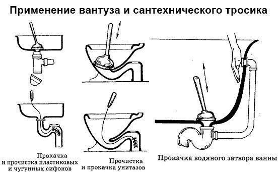 Как засунуть трос в трубу