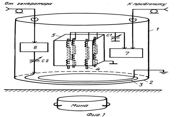 Датчики температуры газа в трубопроводе