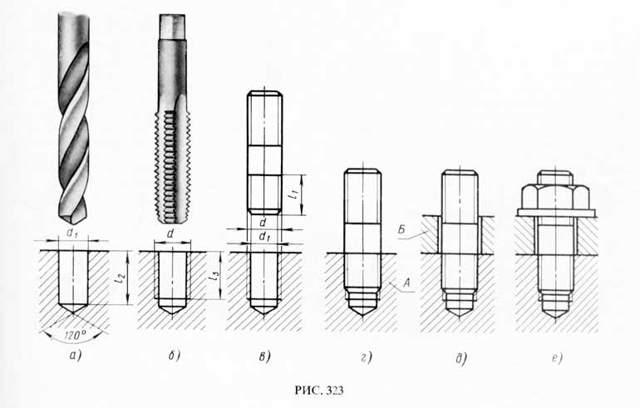 Трубное соединение чертеж угольники