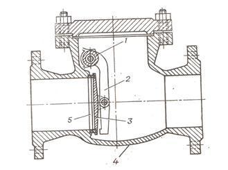 Запорная арматура для водогрейных котлов