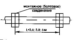 Труба чугунная ду500 раструб двухкамерный
