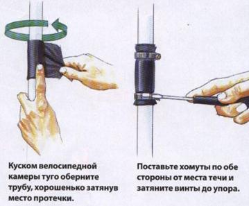 Действия при прорыве трубы горячего водоснабжения