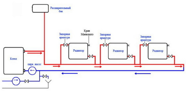 Самостоятельный монтаж отопления с одной трубой
