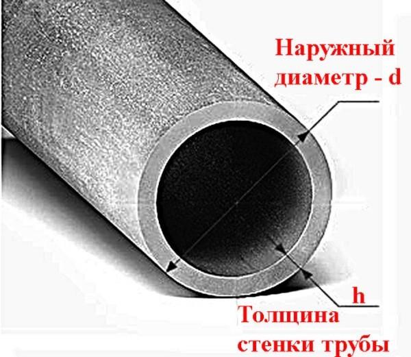 Канализационные трубы 110 600